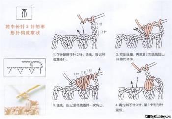 Условные обозначения для вязания крючком