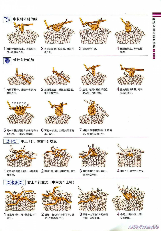 Условные обозначения к вязанию спицами из японского журнала